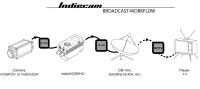 workflow_broadcast_3